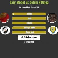 Gary Medel vs Delvin N'Dinga h2h player stats