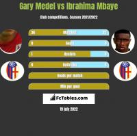 Gary Medel vs Ibrahima Mbaye h2h player stats
