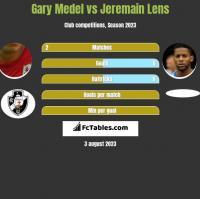 Gary Medel vs Jeremain Lens h2h player stats