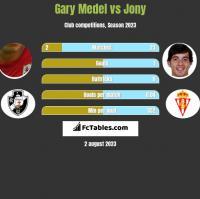Gary Medel vs Jony h2h player stats