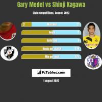 Gary Medel vs Shinji Kagawa h2h player stats
