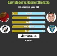 Gary Medel vs Gabriel Strefezza h2h player stats