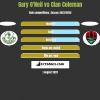 Gary O'Neil vs Cian Coleman h2h player stats