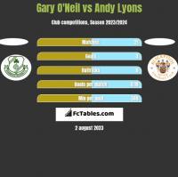 Gary O'Neil vs Andy Lyons h2h player stats