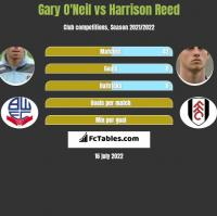 Gary O'Neil vs Harrison Reed h2h player stats