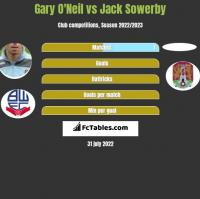 Gary O'Neil vs Jack Sowerby h2h player stats