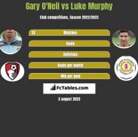 Gary O'Neil vs Luke Murphy h2h player stats