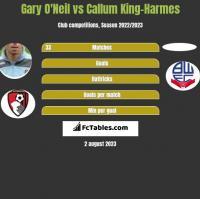 Gary O'Neil vs Callum King-Harmes h2h player stats