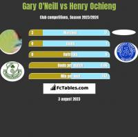 Gary O'Neill vs Henry Ochieng h2h player stats