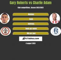 Gary Roberts vs Charlie Adam h2h player stats