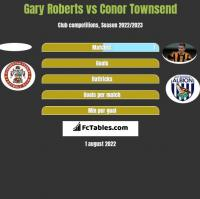 Gary Roberts vs Conor Townsend h2h player stats