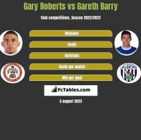 Gary Roberts vs Gareth Barry h2h player stats