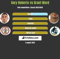 Gary Roberts vs Grant Ward h2h player stats