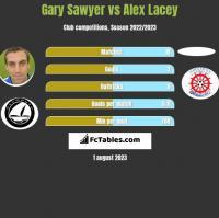 Gary Sawyer vs Alex Lacey h2h player stats