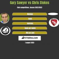 Gary Sawyer vs Chris Stokes h2h player stats