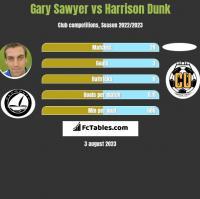 Gary Sawyer vs Harrison Dunk h2h player stats