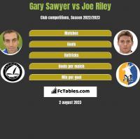 Gary Sawyer vs Joe Riley h2h player stats
