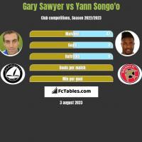 Gary Sawyer vs Yann Songo'o h2h player stats