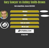 Gary Sawyer vs Ashley Smith-Brown h2h player stats