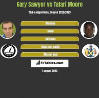 Gary Sawyer vs Tafari Moore h2h player stats