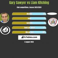 Gary Sawyer vs Liam Kitching h2h player stats