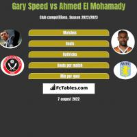 Gary Speed vs Ahmed El Mohamady h2h player stats