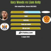 Gary Woods vs Liam Kelly h2h player stats