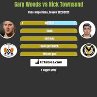 Gary Woods vs Nick Townsend h2h player stats