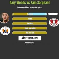 Gary Woods vs Sam Sargeant h2h player stats