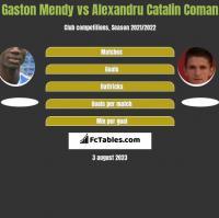 Gaston Mendy vs Alexandru Catalin Coman h2h player stats