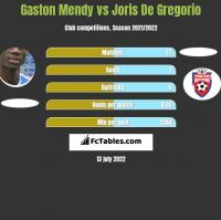 Gaston Mendy vs Joris De Gregorio h2h player stats