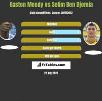 Gaston Mendy vs Selim Ben Djemia h2h player stats