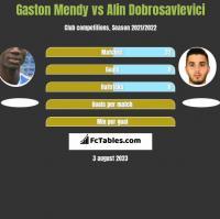 Gaston Mendy vs Alin Dobrosavlevici h2h player stats