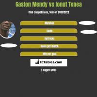 Gaston Mendy vs Ionut Tenea h2h player stats