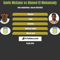 Gavin McCann vs Ahmed El Mohamady h2h player stats