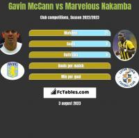 Gavin McCann vs Marvelous Nakamba h2h player stats