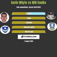 Gavin Whyte vs Will Vaulks h2h player stats
