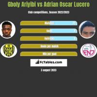 Gboly Ariyibi vs Adrian Oscar Lucero h2h player stats