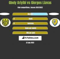 Gboly Ariyibi vs Giorgos Liavas h2h player stats