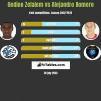 Gedion Zelalem vs Alejandro Romero h2h player stats