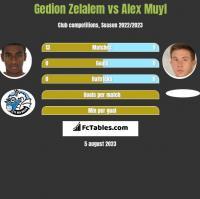 Gedion Zelalem vs Alex Muyl h2h player stats