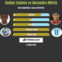 Gedion Zelalem vs Alexandru Mitrita h2h player stats
