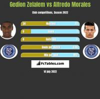 Gedion Zelalem vs Alfredo Morales h2h player stats
