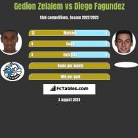 Gedion Zelalem vs Diego Fagundez h2h player stats