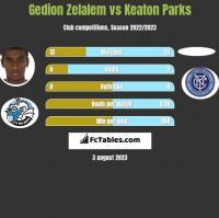 Gedion Zelalem vs Keaton Parks h2h player stats