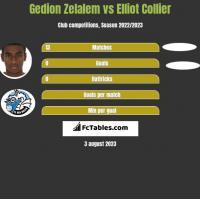 Gedion Zelalem vs Elliot Collier h2h player stats
