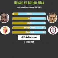 Gelson vs Adrien Silva h2h player stats