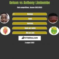 Gelson vs Anthony Limbombe h2h player stats