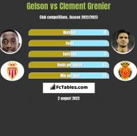 Gelson vs Clement Grenier h2h player stats