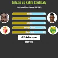 Gelson vs Kalifa Coulibaly h2h player stats